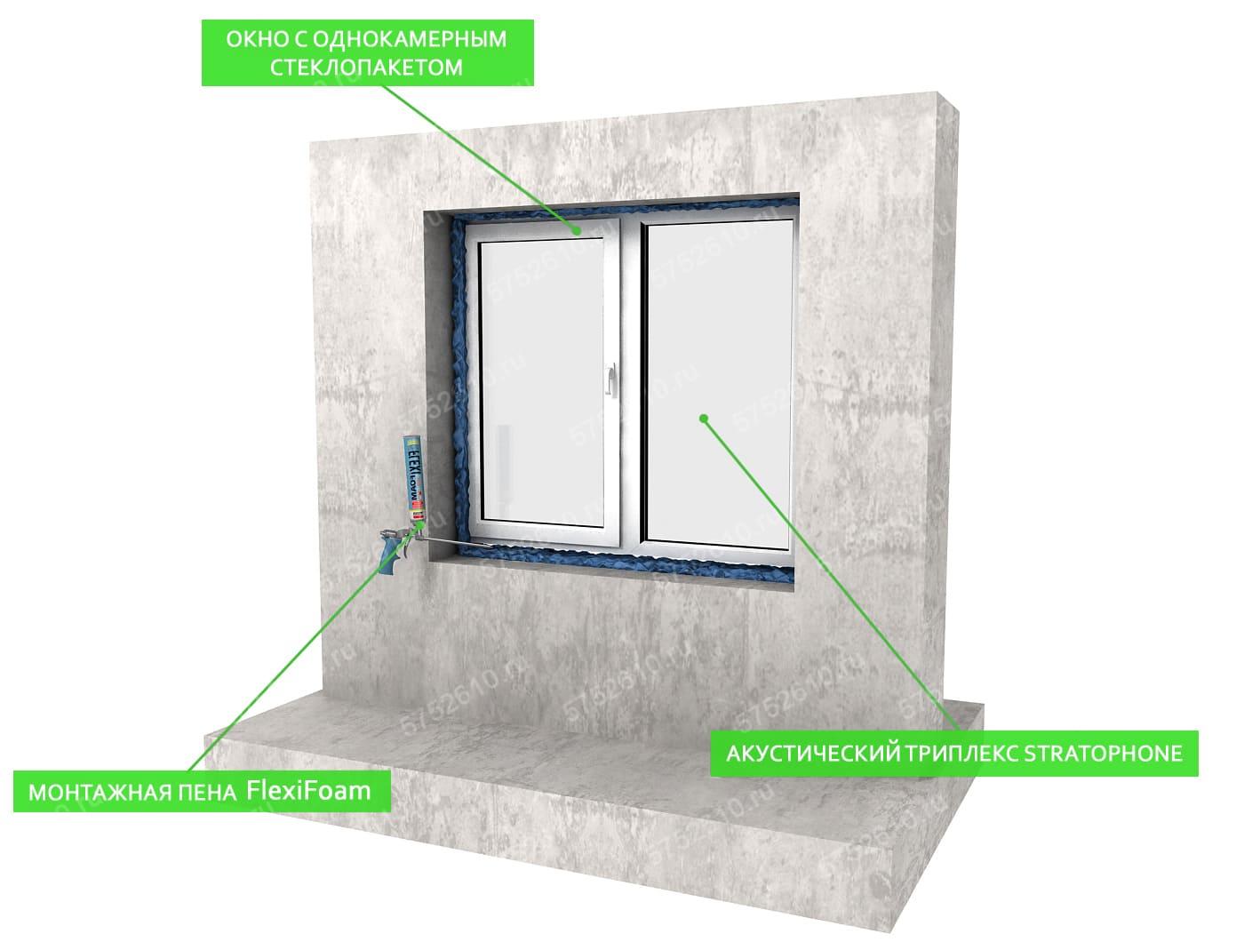 Звукоизоляция окна