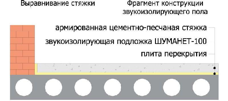 shumanet100_montazh