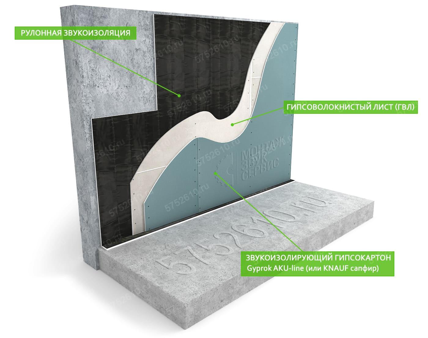 Бескаркасная звукоизоляция стен в квартире