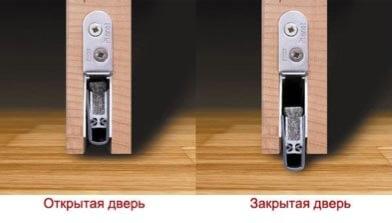 дверь для звукоизоляции